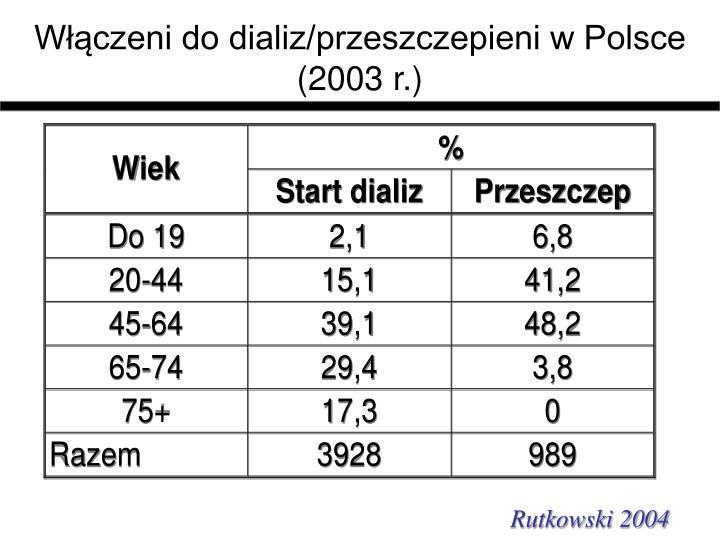 Włączeni do dializ/przeszczepieni w Polsce (2003 r.)