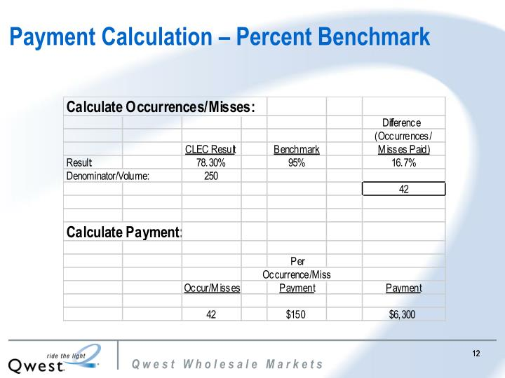 Payment Calculation – Percent Benchmark