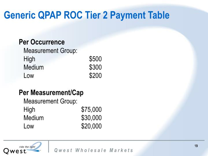 Generic QPAP ROC Tier 2 Payment Table