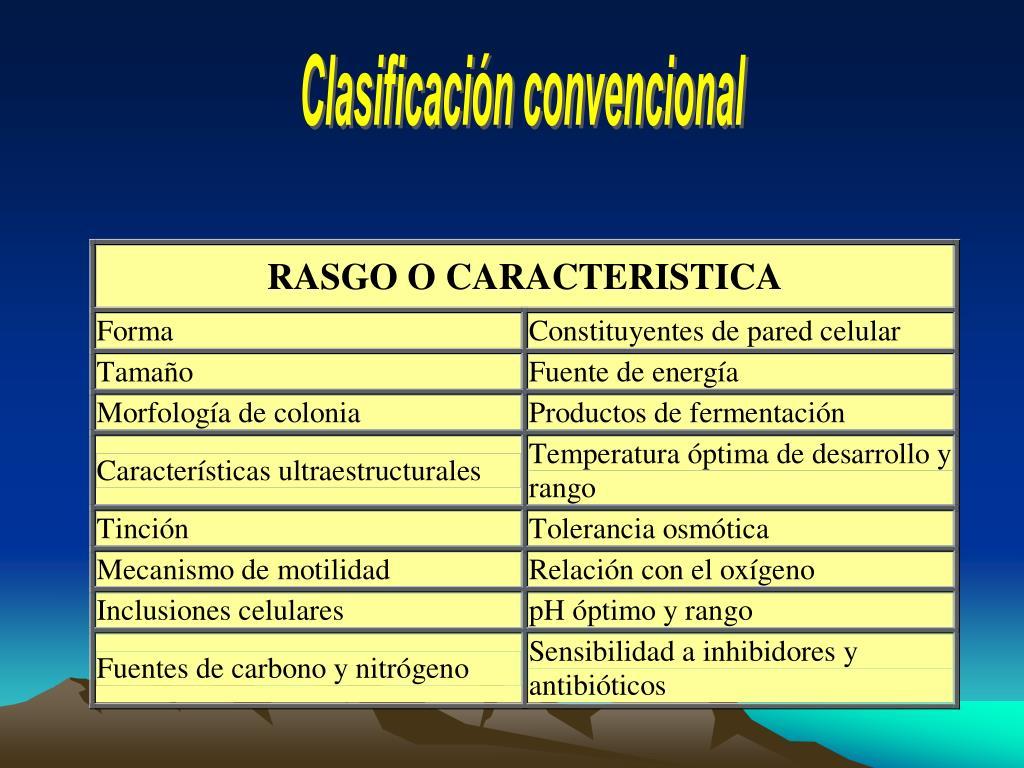 Clasificación convencional