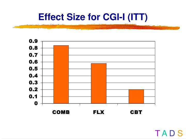 Effect Size for CGI-I (ITT)