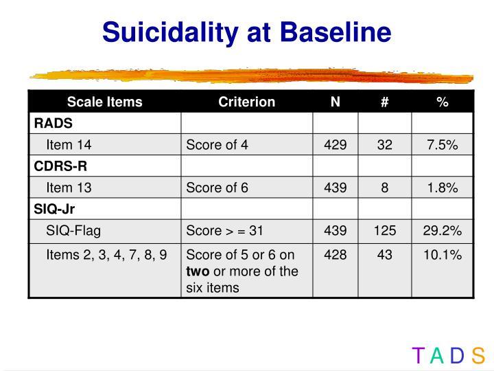 Suicidality at Baseline