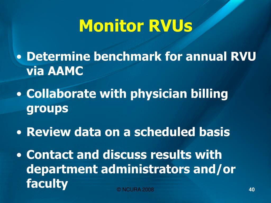 Monitor RVUs