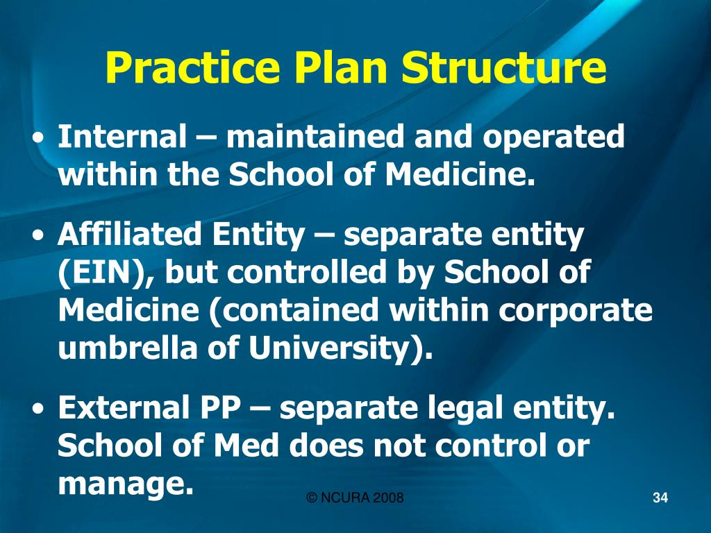 Practice Plan Structure