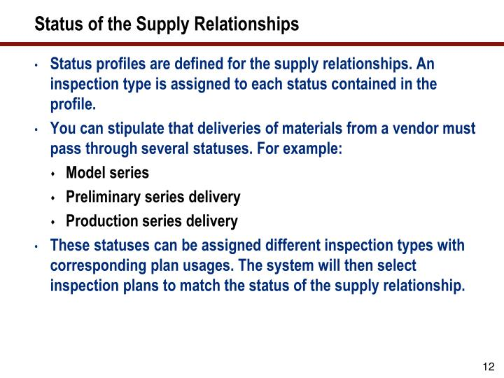 Status of the Supply Relationships