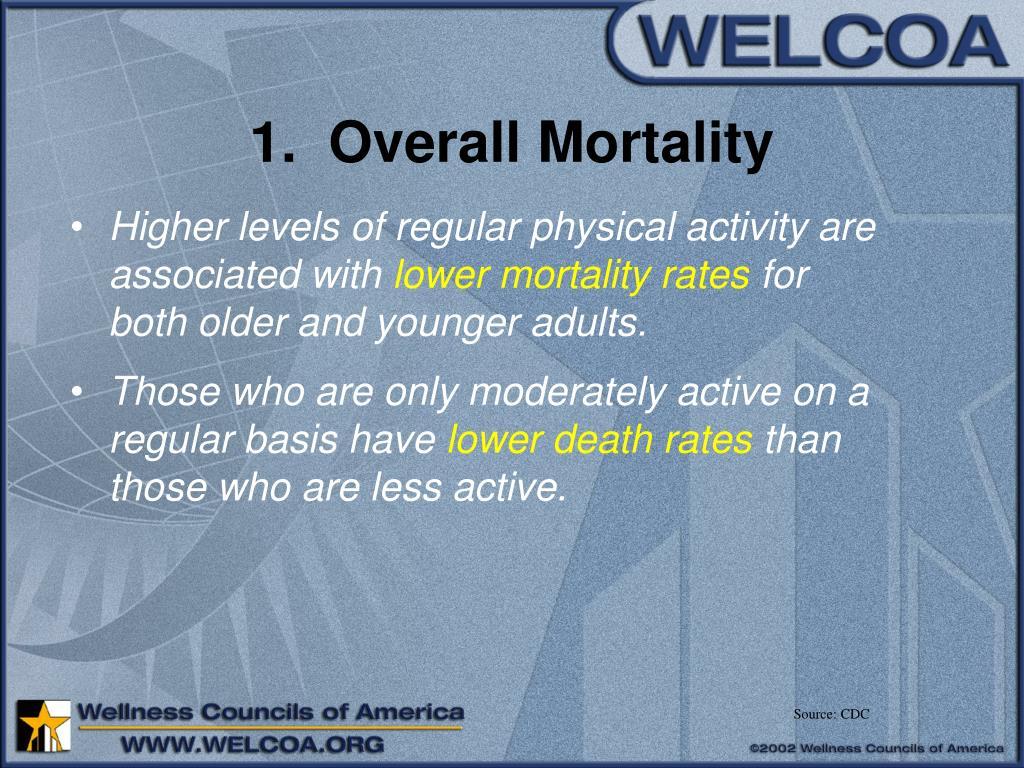 1.  Overall Mortality