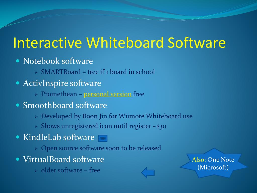 Interactive Whiteboard Software
