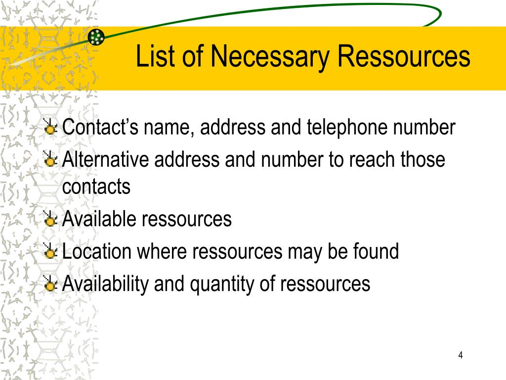 List of Necessary Ressources