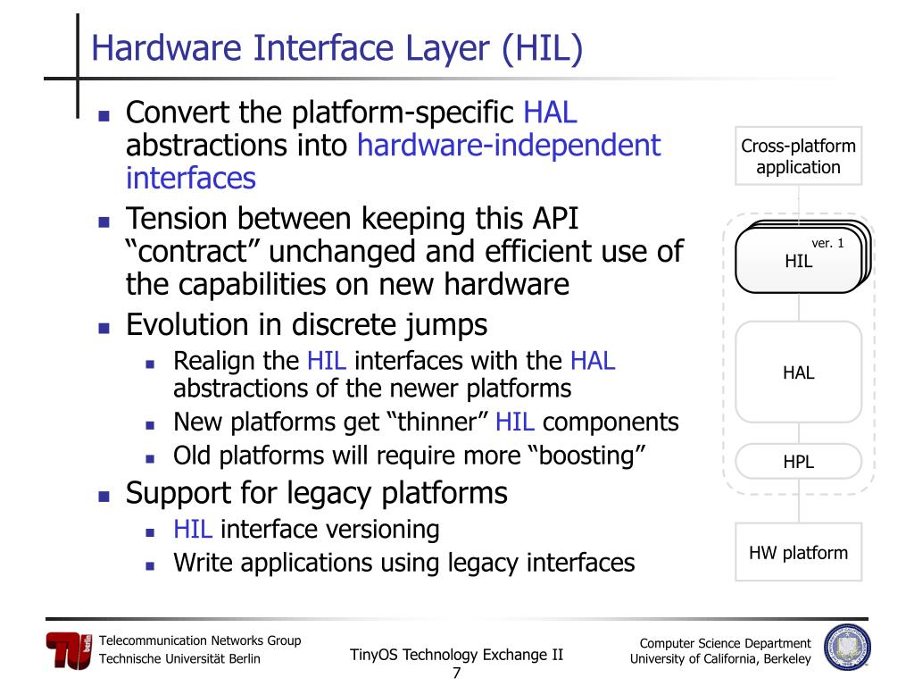 Hardware Interface Layer (HIL)