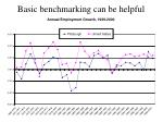 basic benchmarking can be helpful