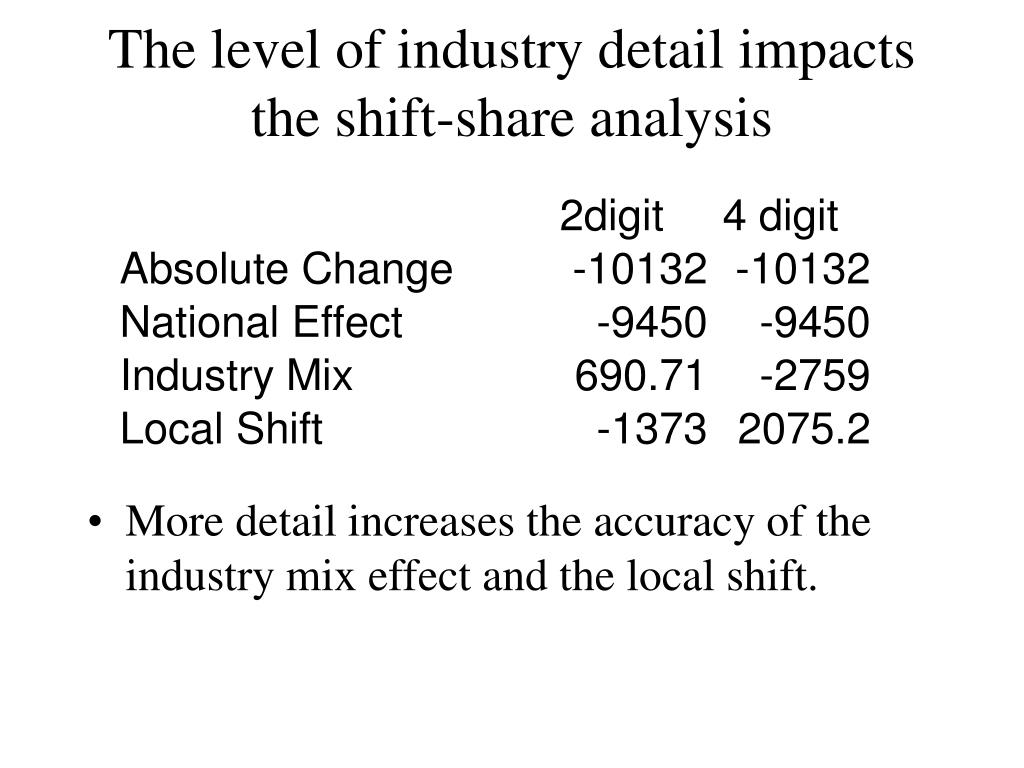The level of industry detail impacts the shift-share analysis
