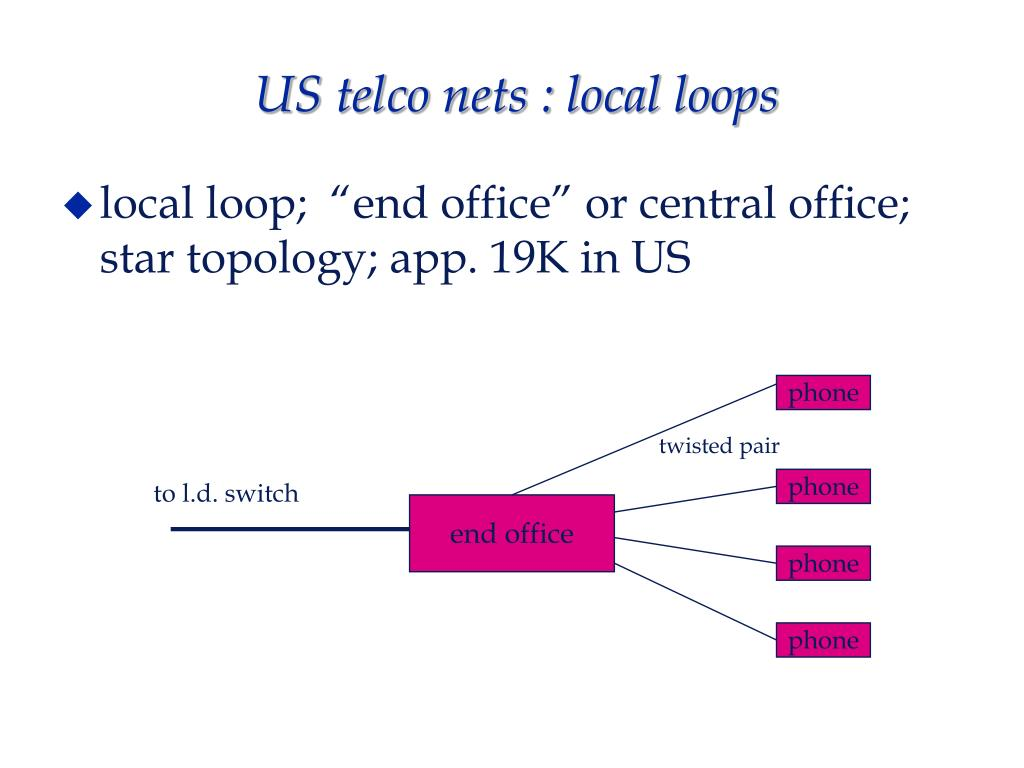 US telco nets : local loops