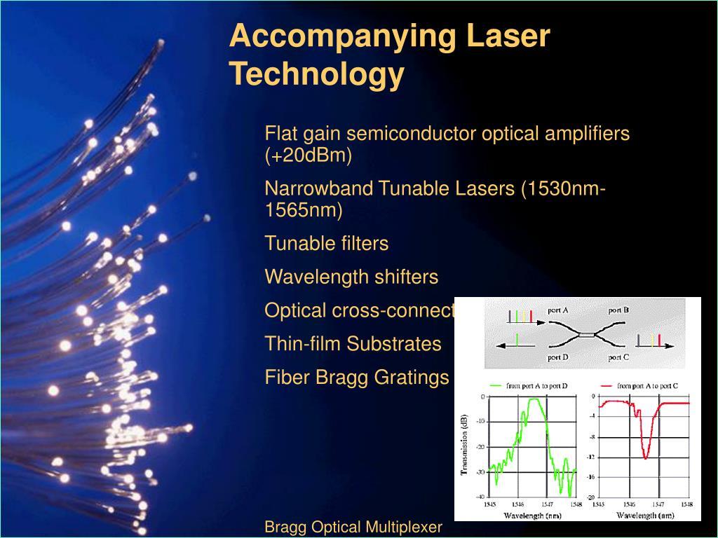 Accompanying Laser Technology