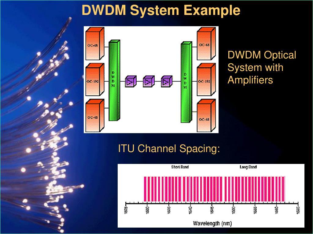 DWDM System Example
