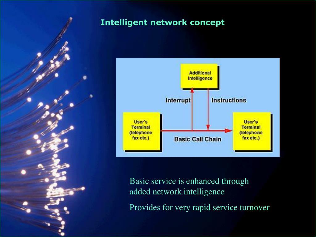 Intelligent network concept