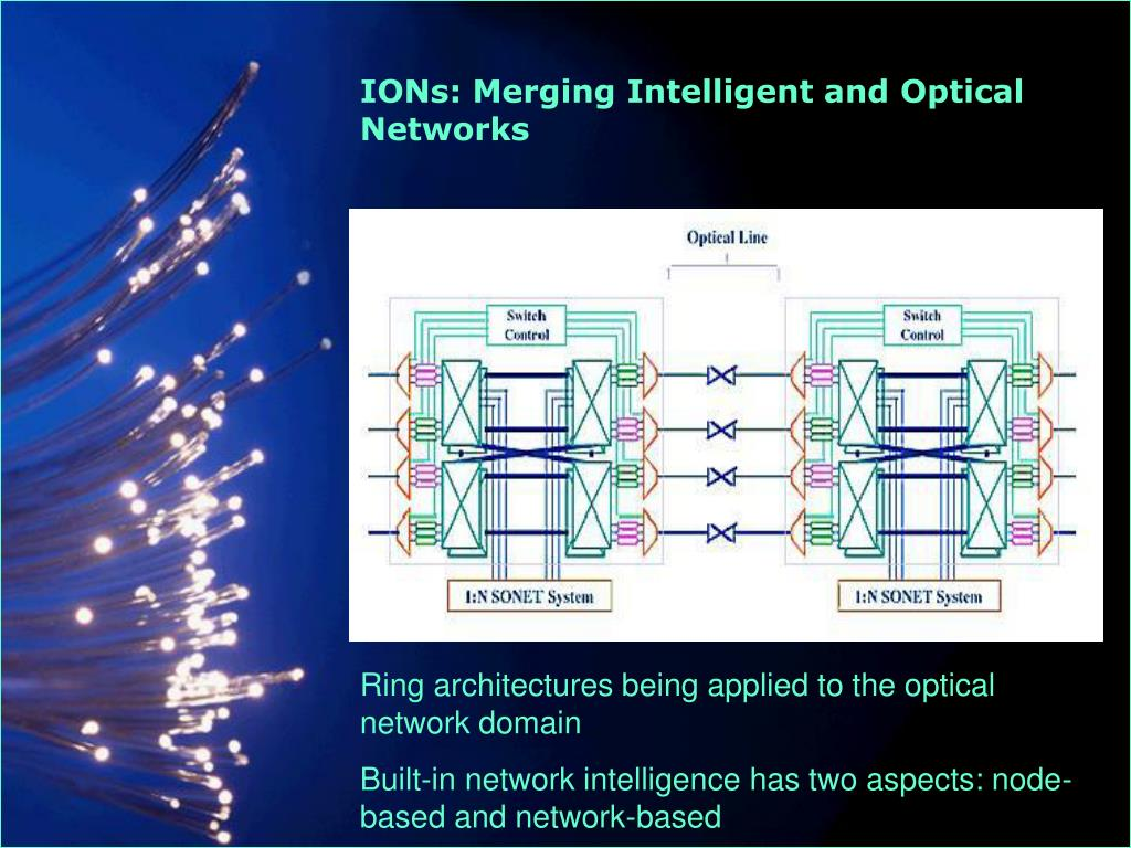 IONs: Merging Intelligent and Optical Networks