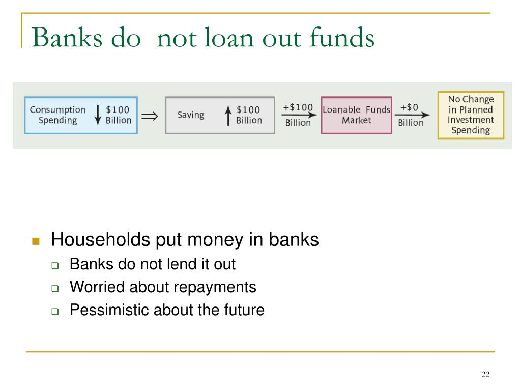 Banks do  not loan out funds