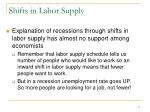 shifts in labor supply
