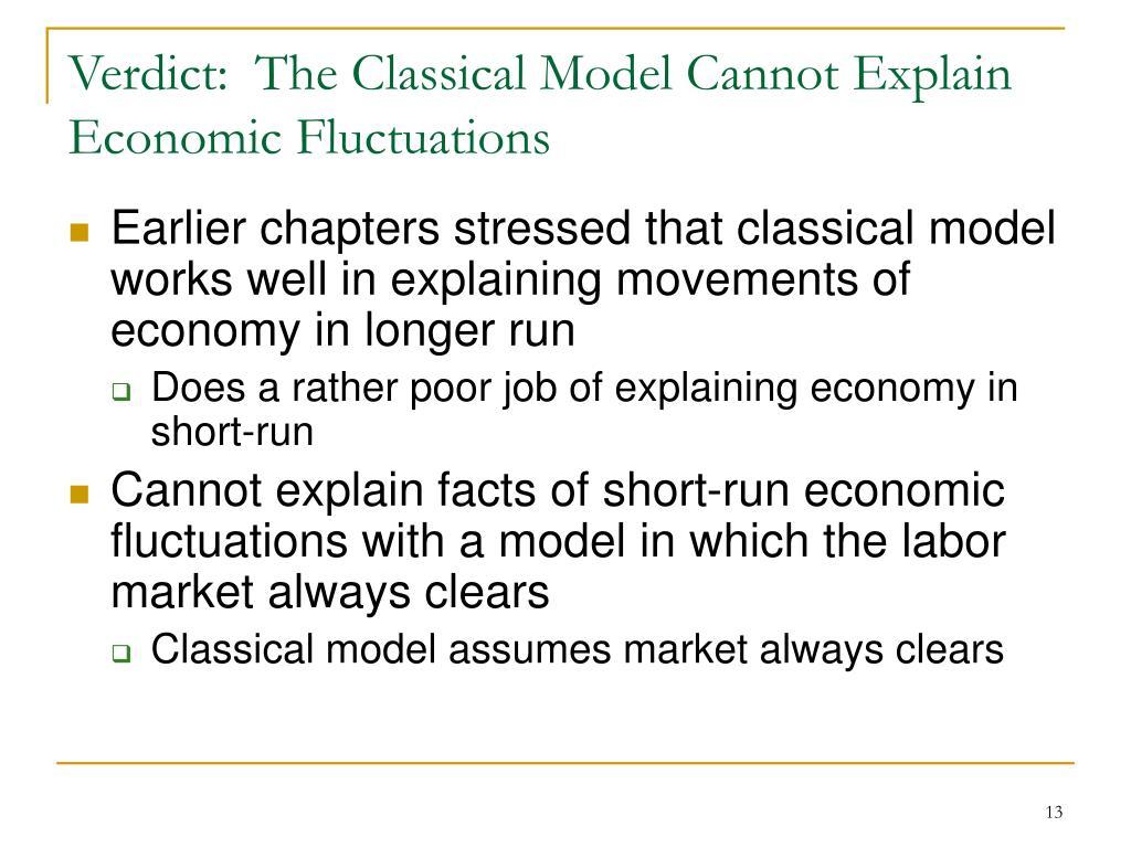 Verdict:  The Classical Model Cannot Explain Economic Fluctuations