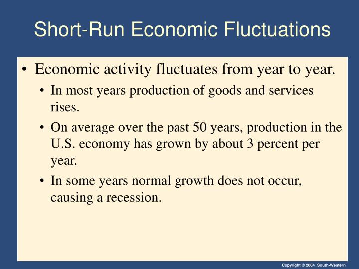 Short run economic fluctuations l.jpg