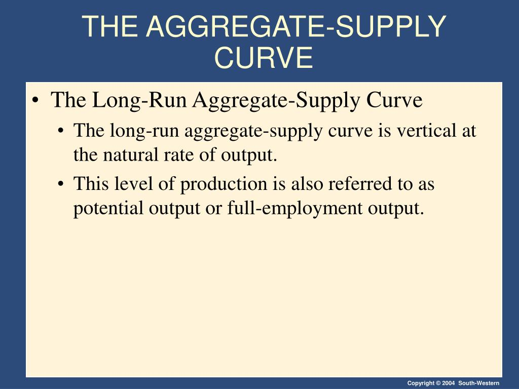 THE AGGREGATE-SUPPLY CURVE