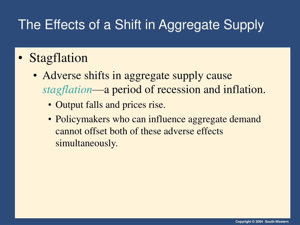 The Effects of a Shift in Aggregate Supply