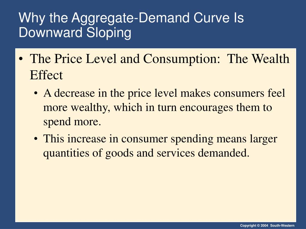 Why the Aggregate-Demand Curve Is Downward Sloping