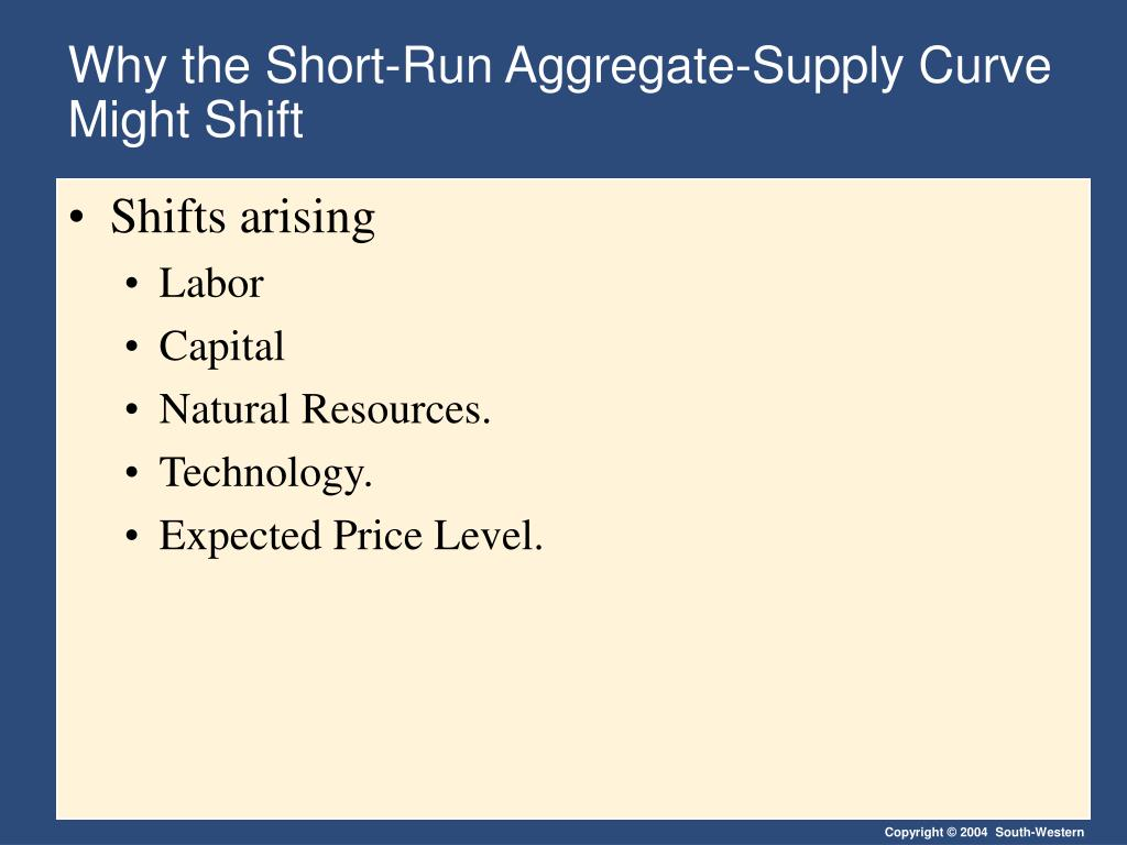 Why the Short-Run Aggregate-Supply Curve Might Shift