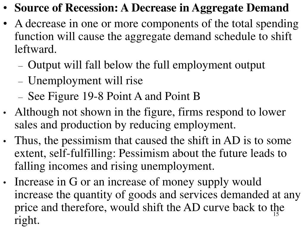 Source of Recession: A Decrease in Aggregate Demand