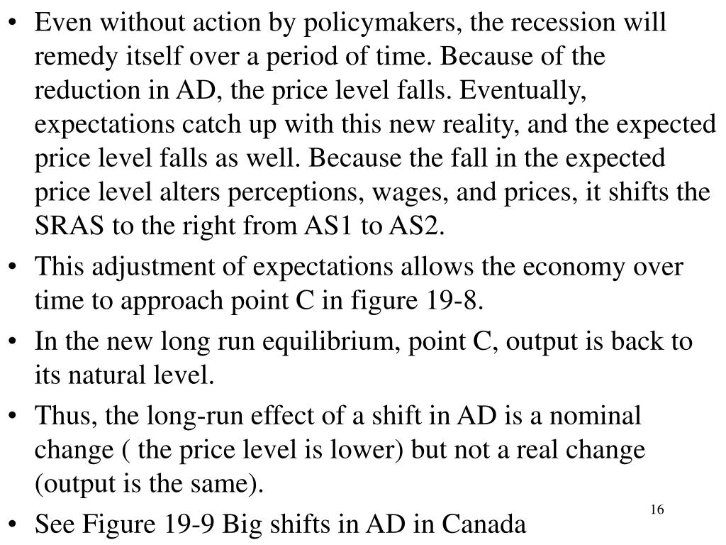 Even without action by policymakers, the recession will remedy itself over a period of time. Because of the reduction in AD, the price level falls. Eventually, expectations catch up with this new reality, and the expected price level falls as well. Because the fall in the expected price level alters perceptions, wages, and prices, it shifts the SRAS to the right from AS1 to AS2.