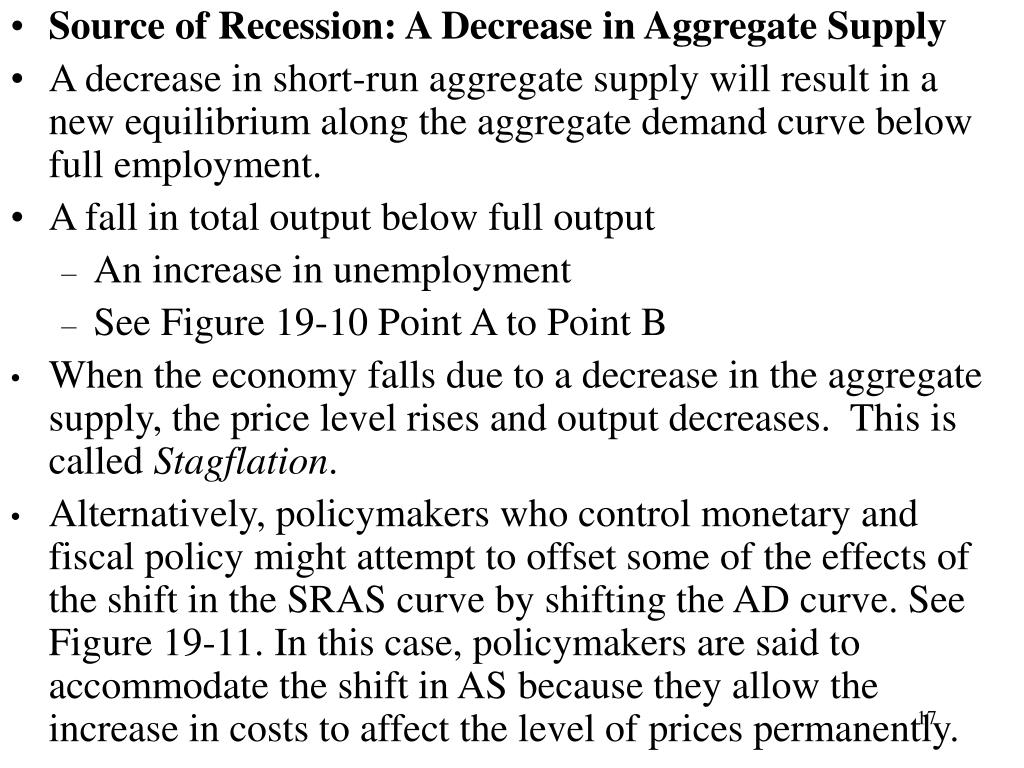 Source of Recession: A Decrease in Aggregate Supply
