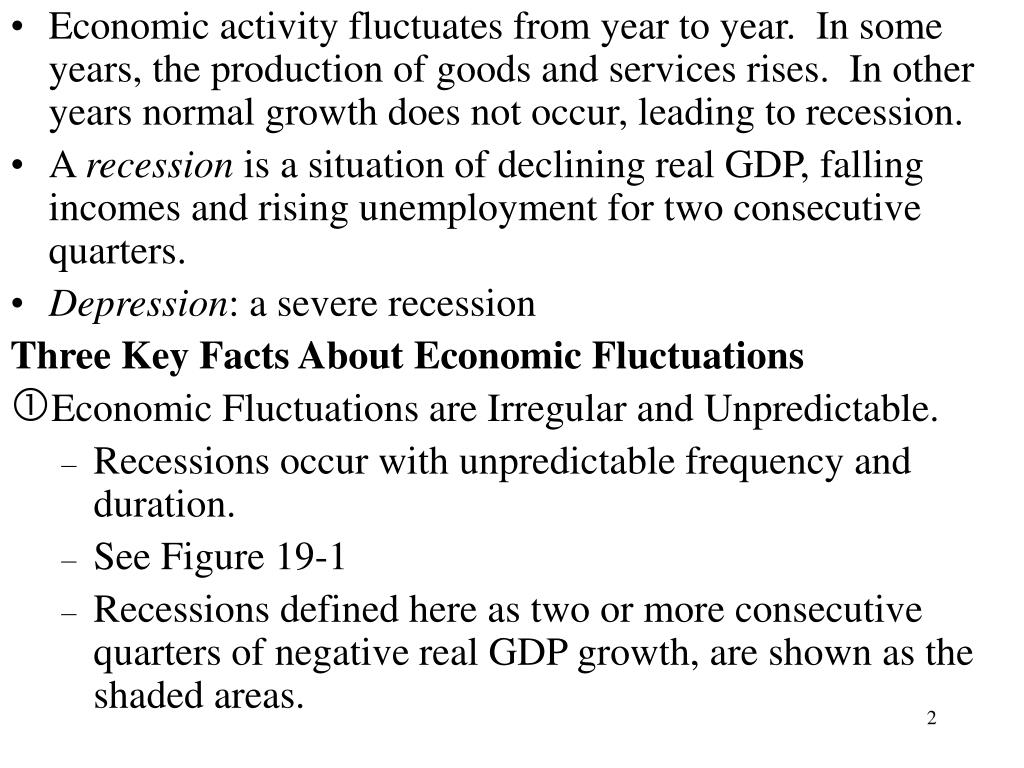 Economic activity fluctuates from year to year.  In some years, the production of goods and services rises.  In other years normal growth does not occur, leading to recession.