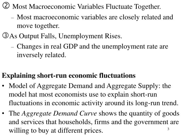Most Macroeconomic Variables Fluctuate Together.