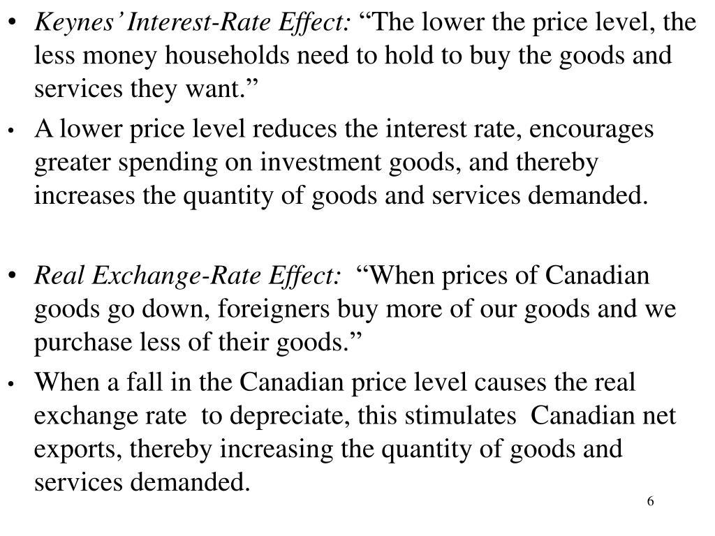 Keynes' Interest-Rate Effect: