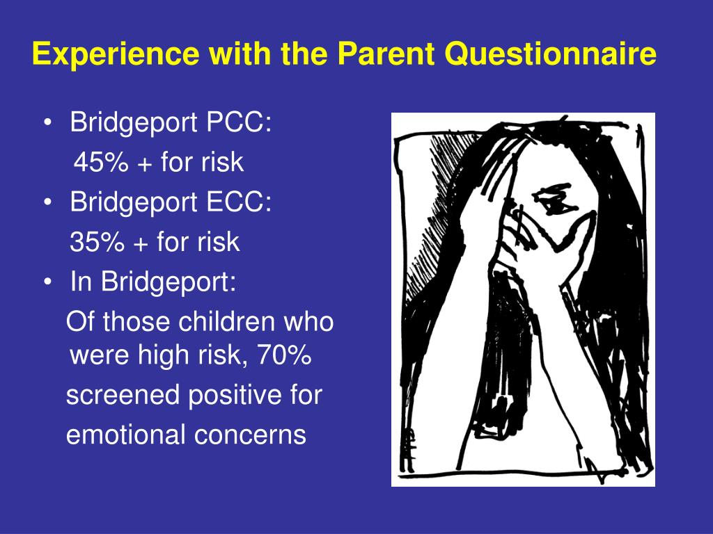 Experience with the Parent Questionnaire