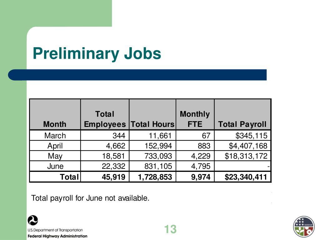 Preliminary Jobs