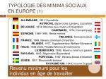 typologie des minima sociaux en europe 1