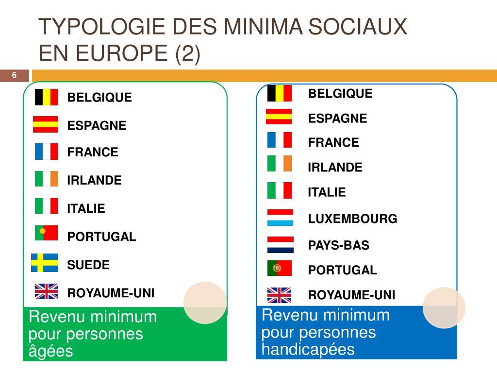 TYPOLOGIE DES MINIMA SOCIAUX