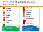 typologie des minima sociaux en europe 2
