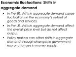 economic fluctuations shifts in aggregate demand