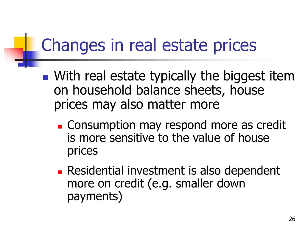 Changes in real estate prices