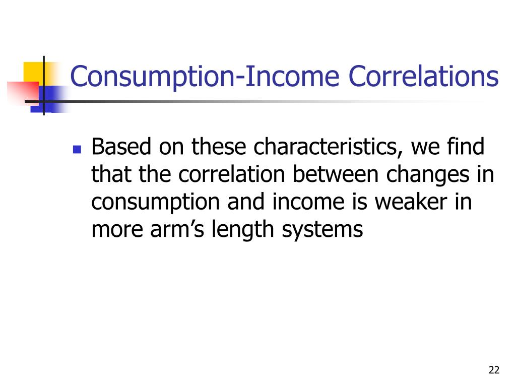 Consumption-Income Correlations
