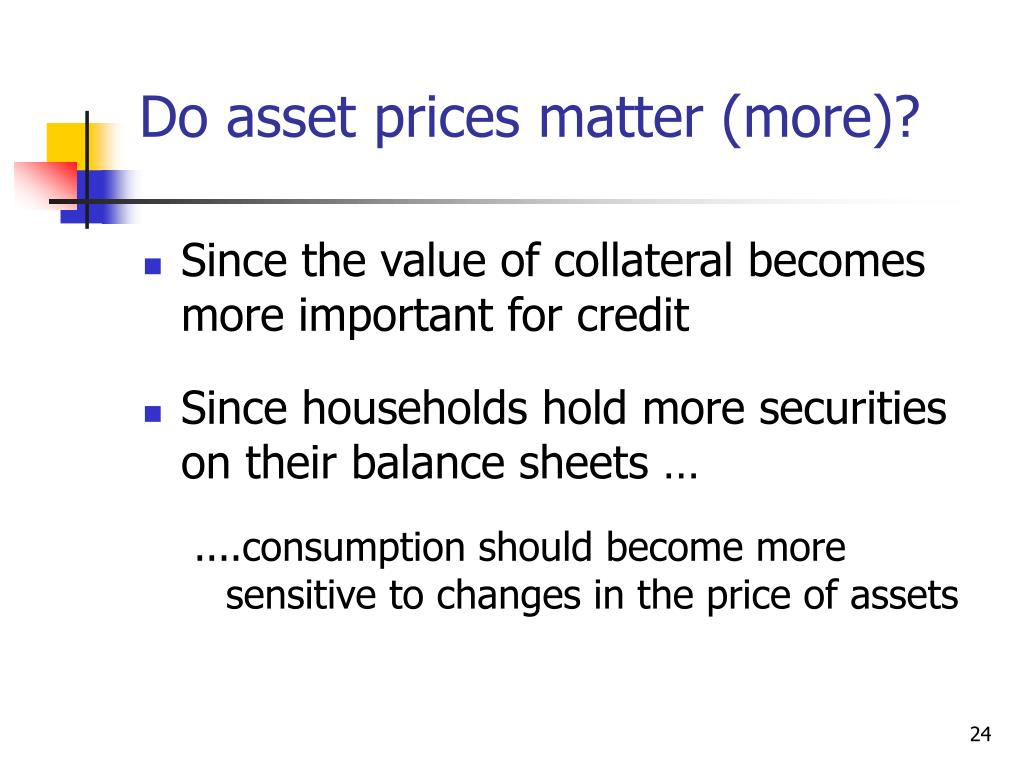 Do asset prices matter (more)?