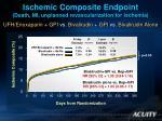 ischemic composite endpoint death mi unplanned revascularization for ischemia