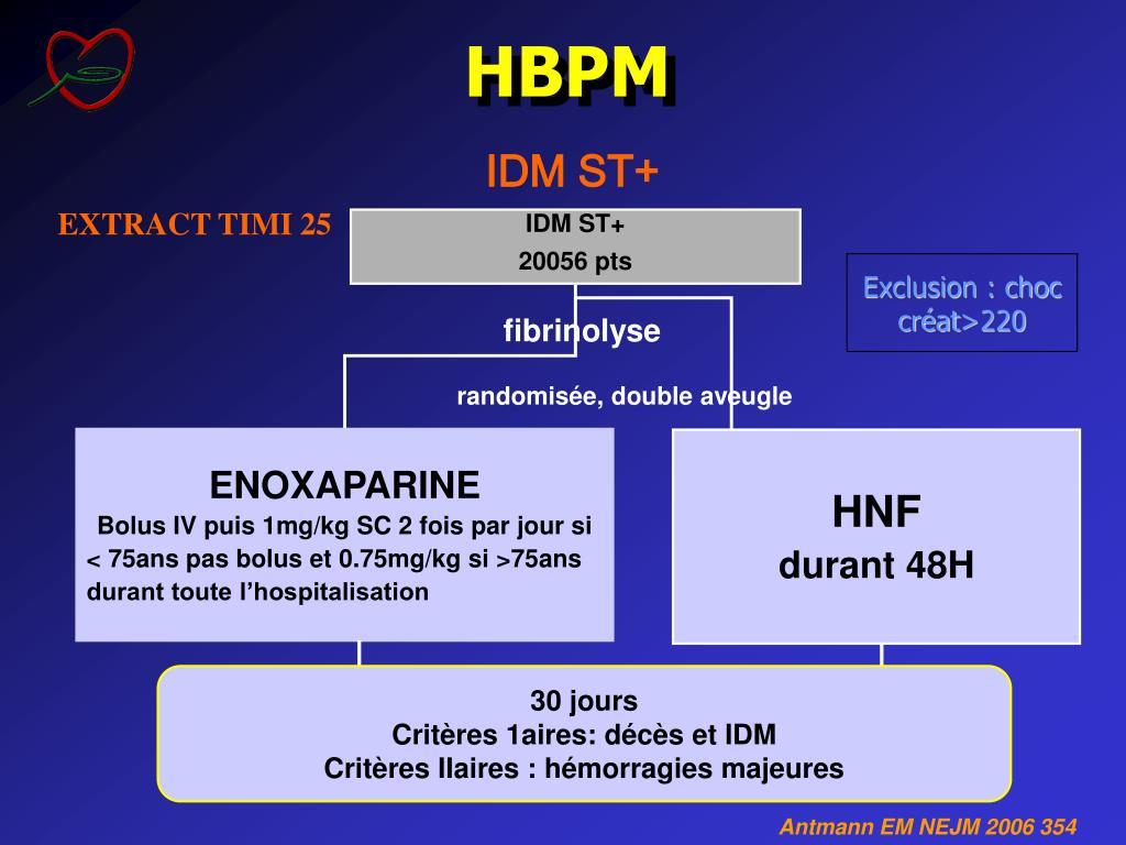IDM ST+
