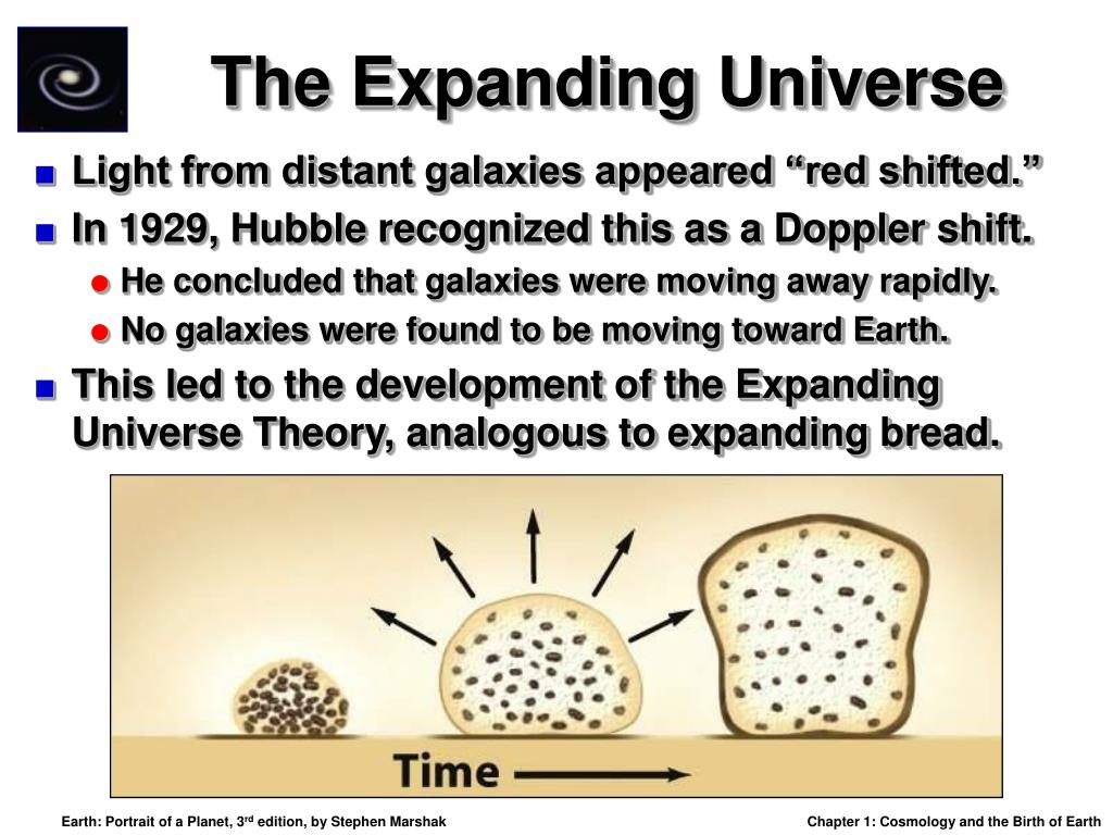 The Expanding Universe