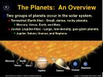 the planets an overview