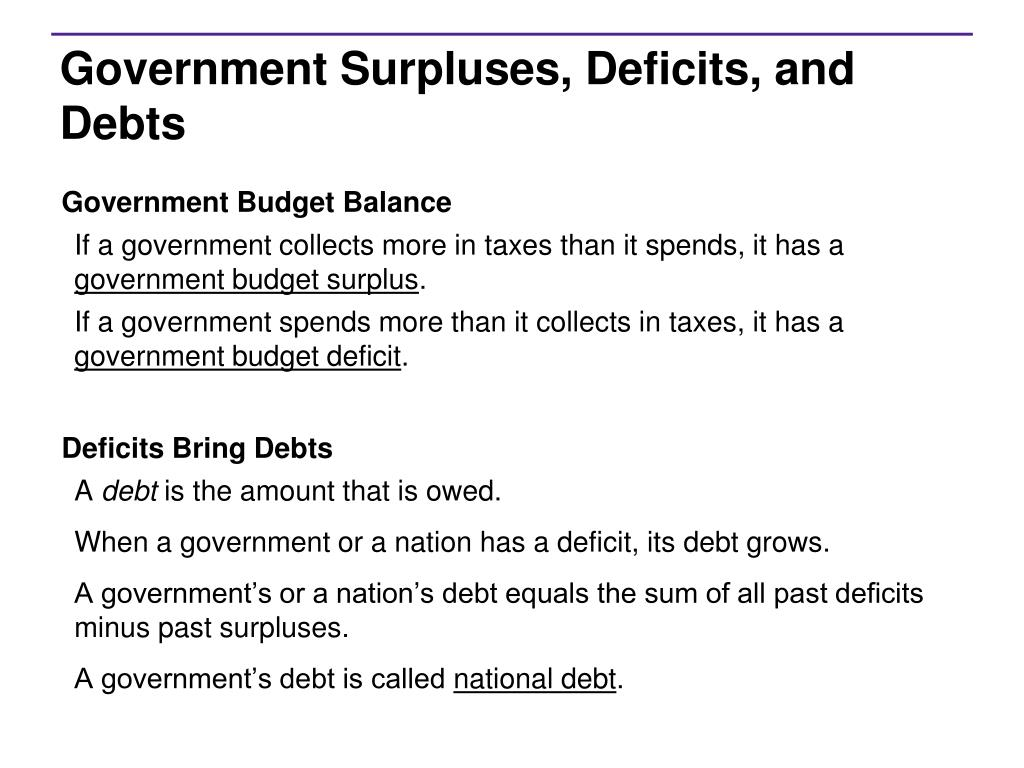 Government Surpluses, Deficits, and Debts