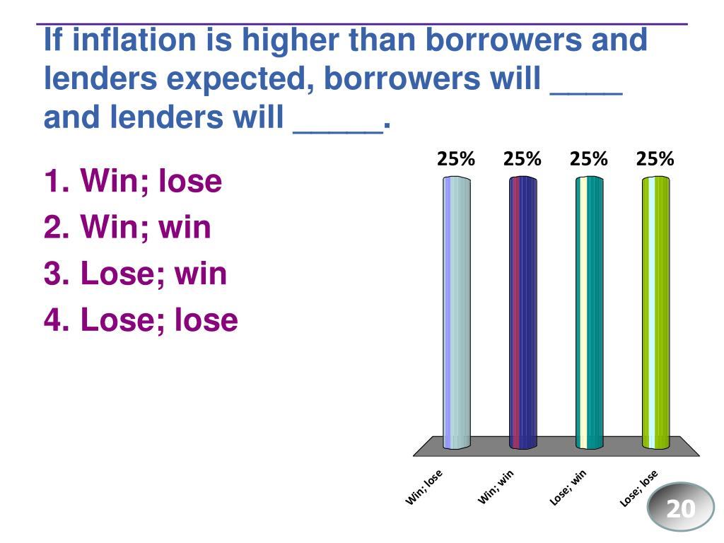 If inflation is higher than borrowers and lenders expected, borrowers will ____ and lenders will _____.