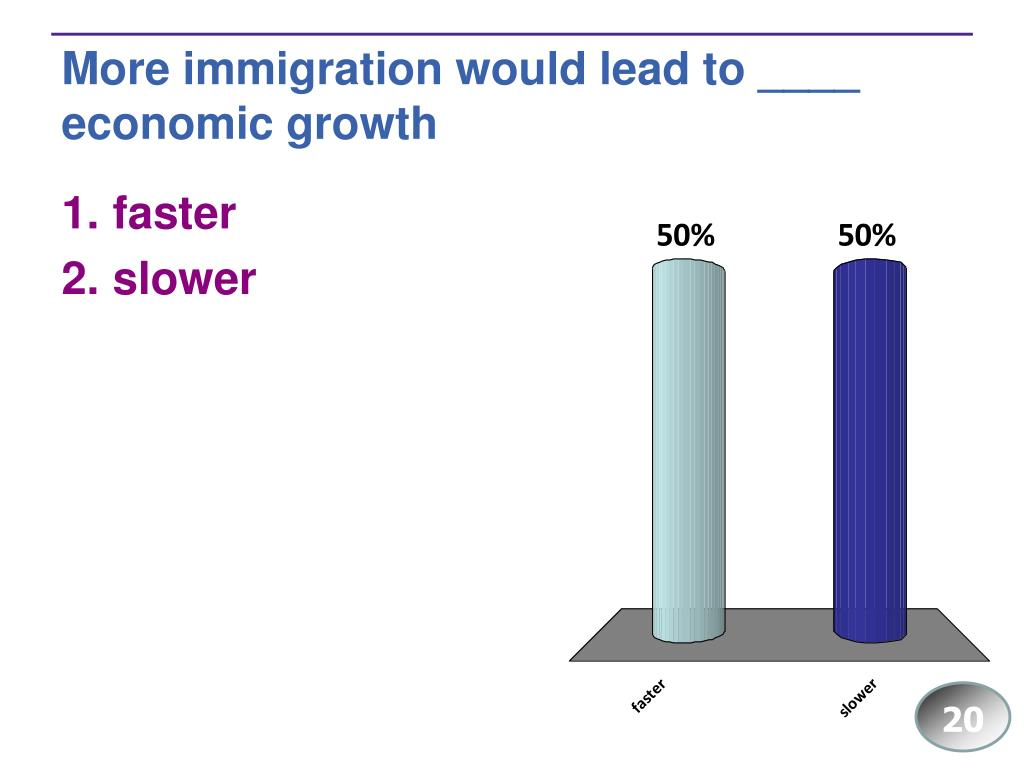 More immigration would lead to ____ economic growth